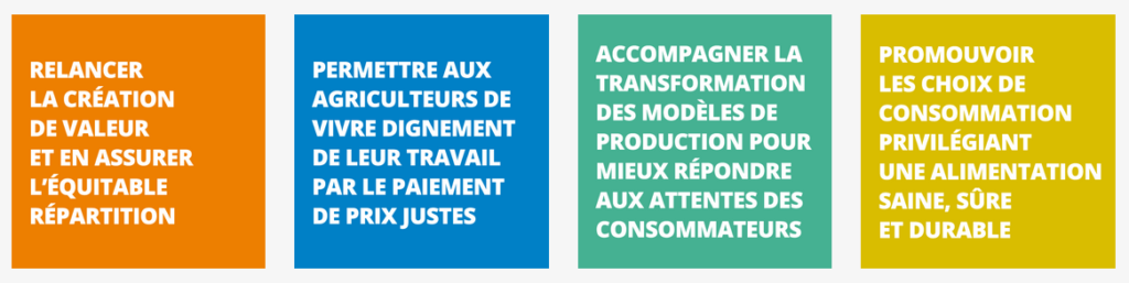 agroalimentaire france